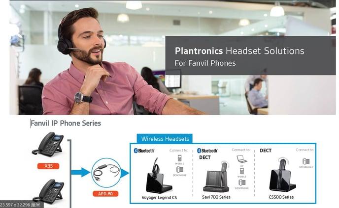 fanvil ip wireless headsets