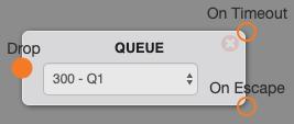 queue_SBO